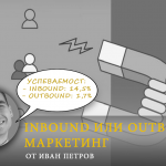 Outbound или Inbound Маркетинг (натрапване или разрешение)